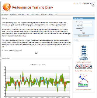 Performance Training Diary Website